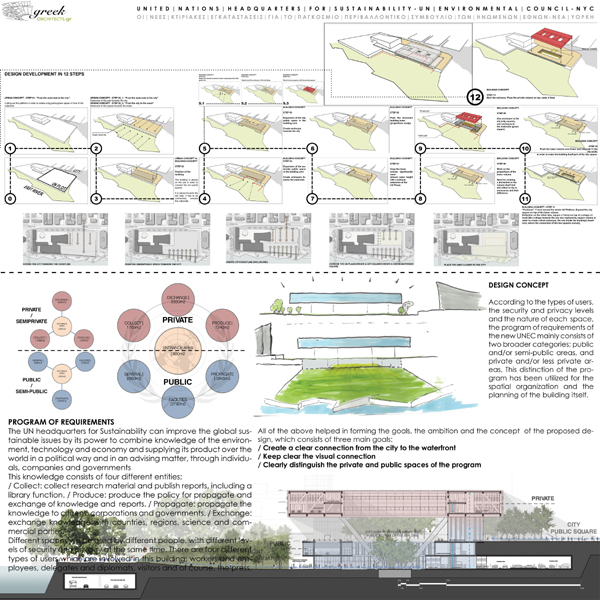 design projects projects2012 strategic architectural design