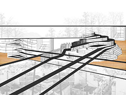 Common places  urban terraces (layers of ground)