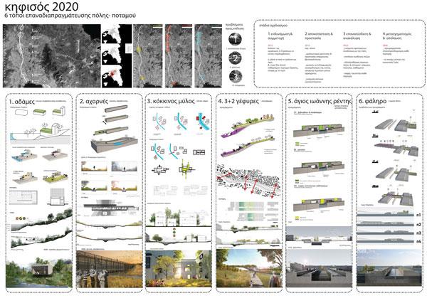 Best Paper In Sustainable Primary School Design Pdf