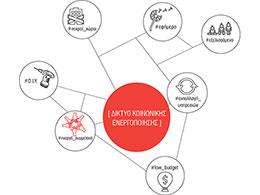 Emerging networks for social awareness