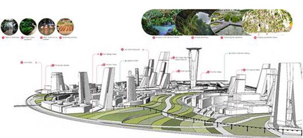 Eco-island Hainan εικονα 2