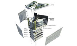 binb (building in building)