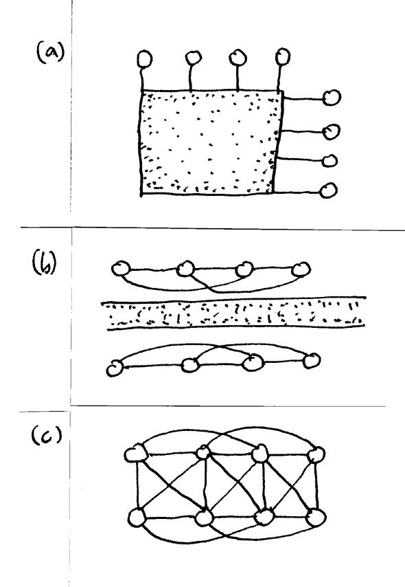 συνδέσεις ιστού